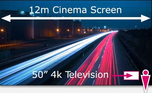 Do we need 4K TVs/