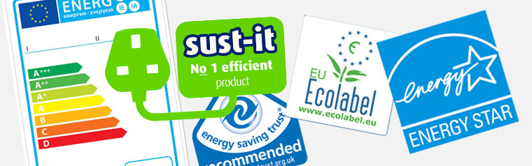Eco & Energy Labels